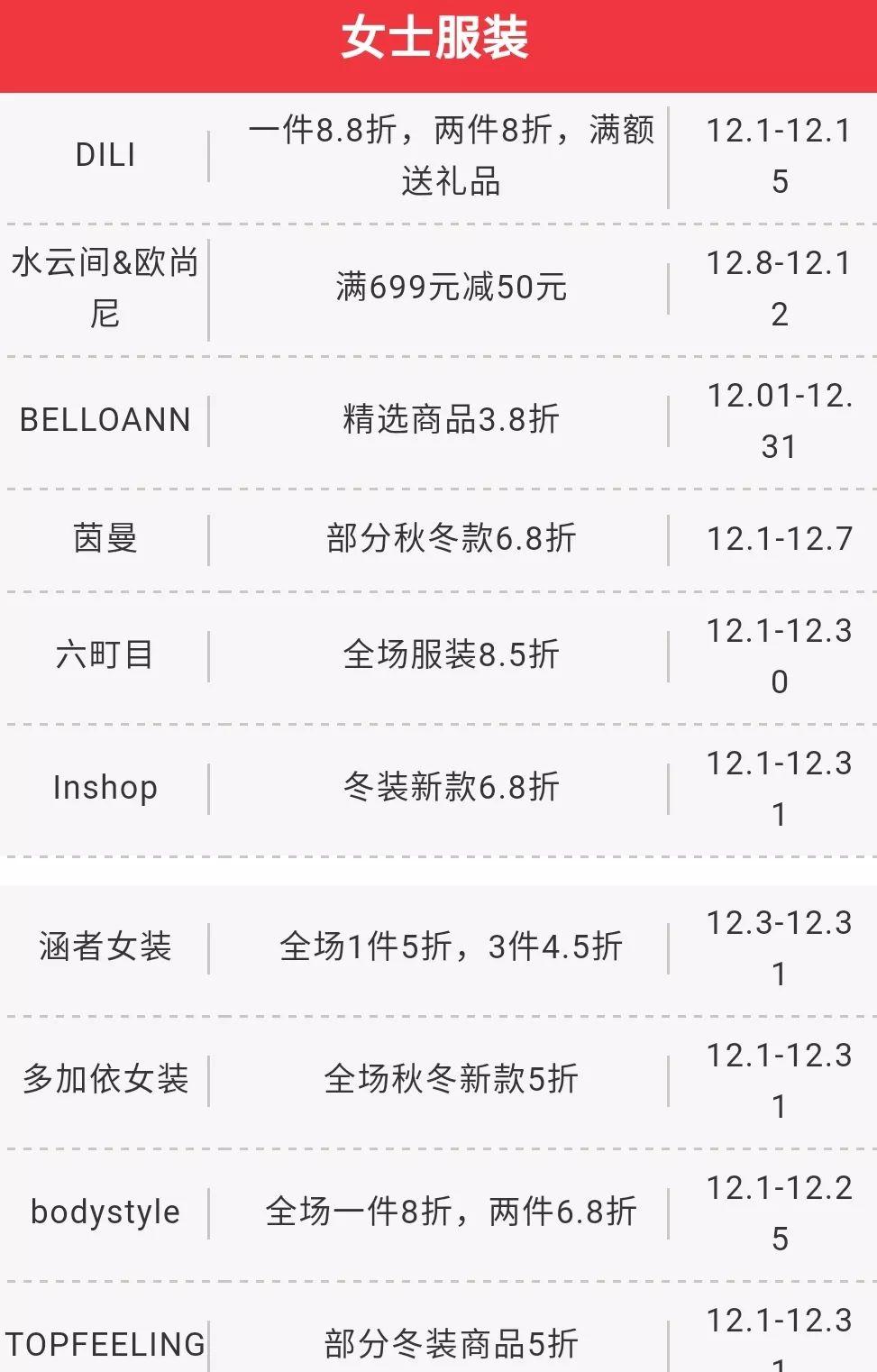 2018中山小榄海港城最新优惠打折(持续更新)