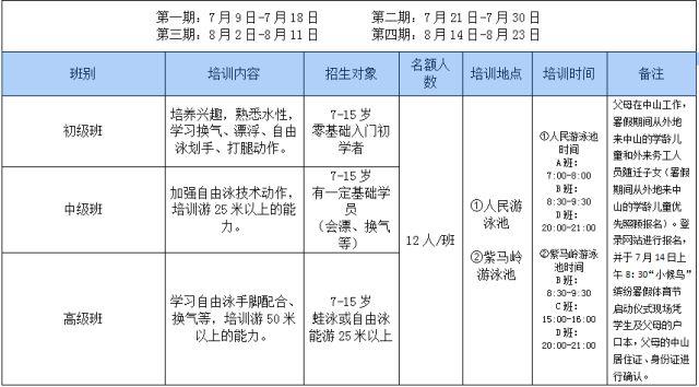 2018中山暑假免费夏令营(时间 地点 活动安排)