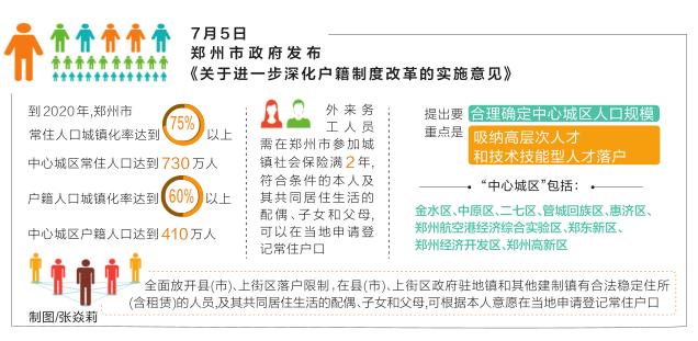 2017郑州户籍新政主要内容(图文)
