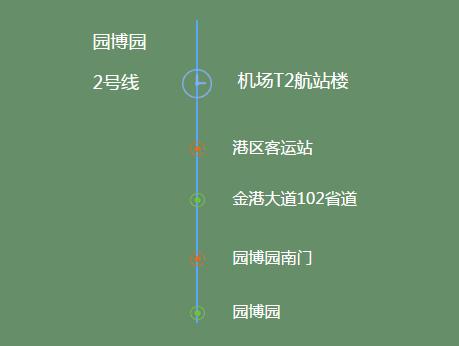 2018郑州园博园春节期间交通指南(自驾、地铁、城铁、公交)