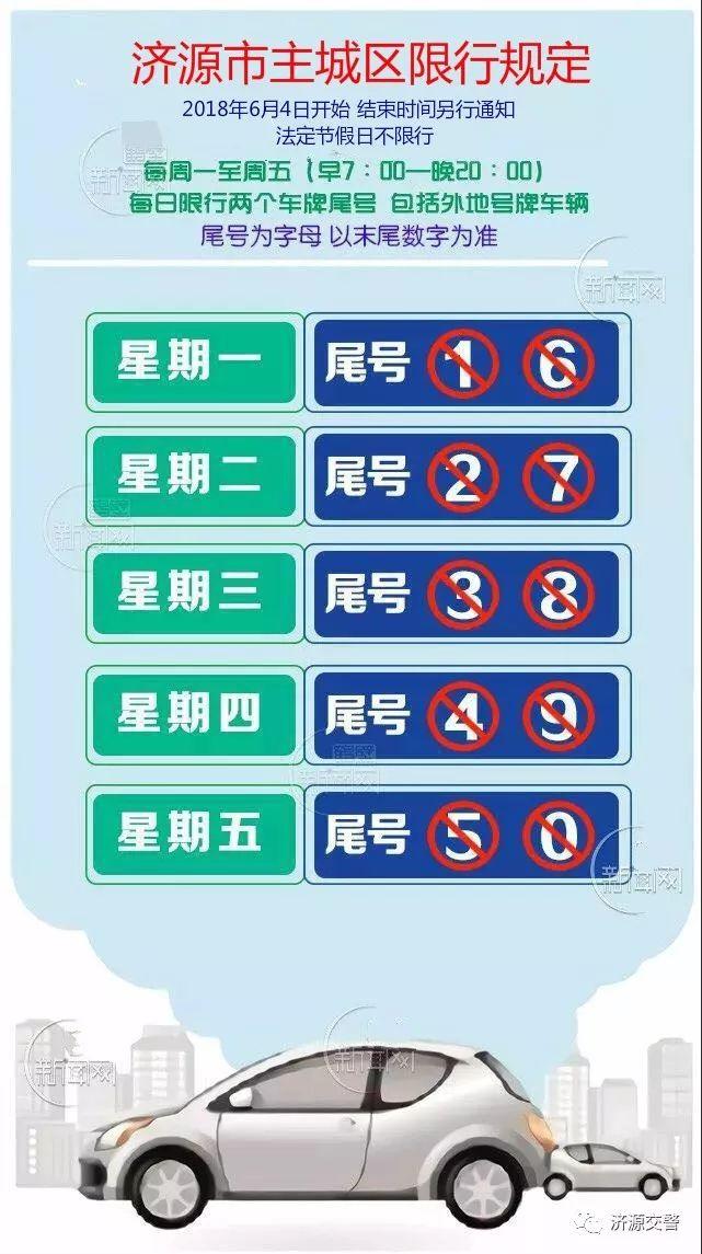 2018河南济源限号政策(时间 路段 号牌)