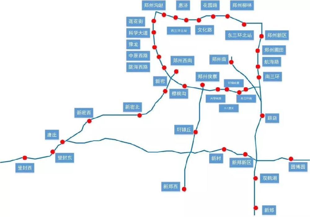 郑州免费高速站点一览图(最新)