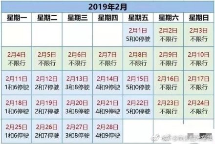 淇县2月2日和2月3日限行吗?