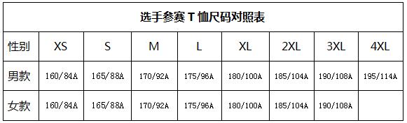 2019郑开马拉松物品领取须知
